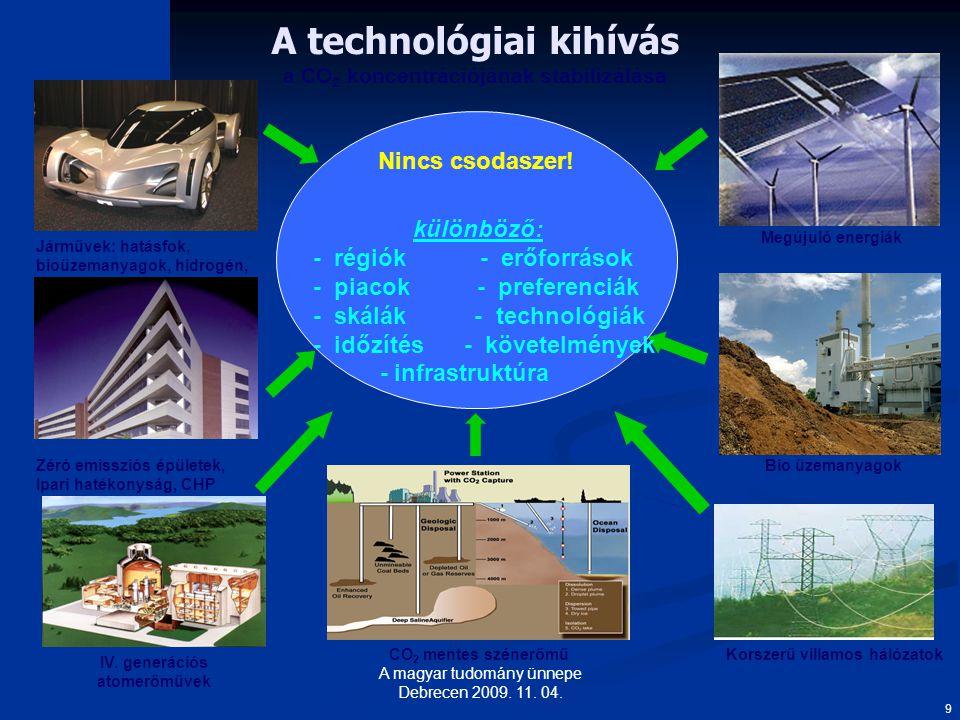 A technológiai kihívás a CO 2 koncentrációjának stabilizálása Megújuló energiák Korszerű villamos hálózatok Bio üzemanyagok CO 2 mentes szénerőmű 9 Nincs csodaszer.