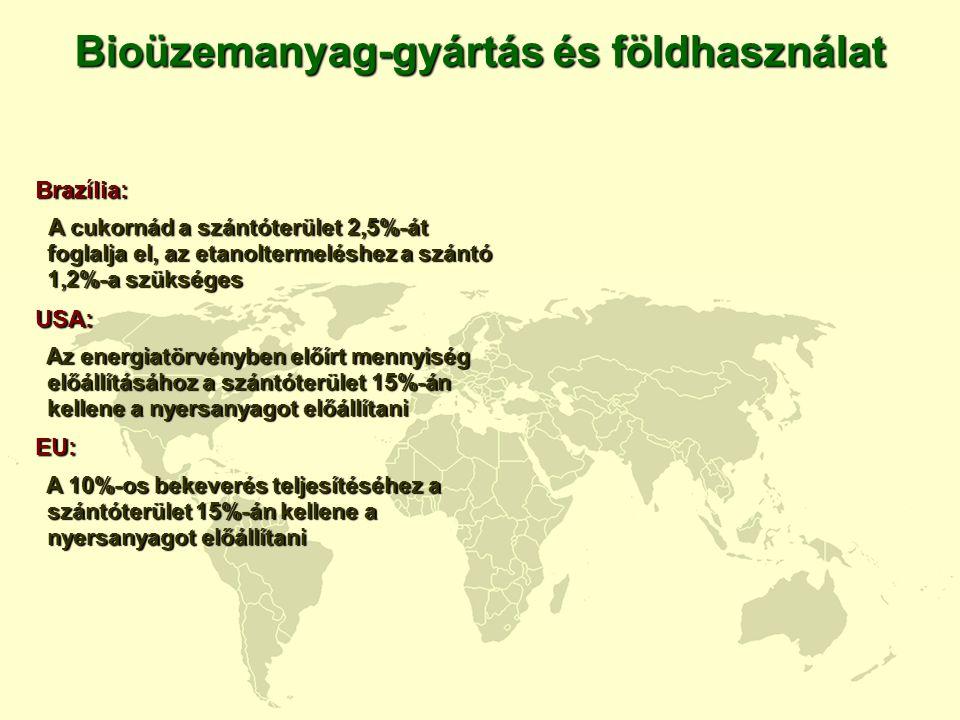 Bioüzemanyag-gyártás és földhasználat Brazília: Brazília: A cukornád a szántóterület 2,5%-át foglalja el, az etanoltermeléshez a szántó 1,2%-a szükség