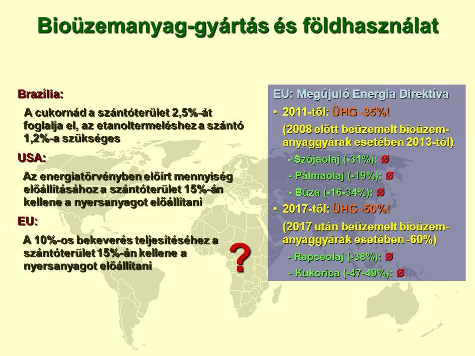 Bioüzemanyag-gyártás és földhasználat EU: Megújuló Energia Direktíva 2011-től: ÜHG -35%!2011-től: ÜHG -35%! (2008 előtt beüzemelt bioüzem- anyaggyárak