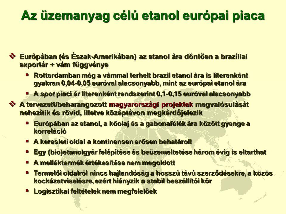 Az üzemanyag célú etanol európai piaca  Európában (és Észak-Amerikában) az etanol ára döntően a brazíliai exportár + vám függvénye  Rotterdamban még