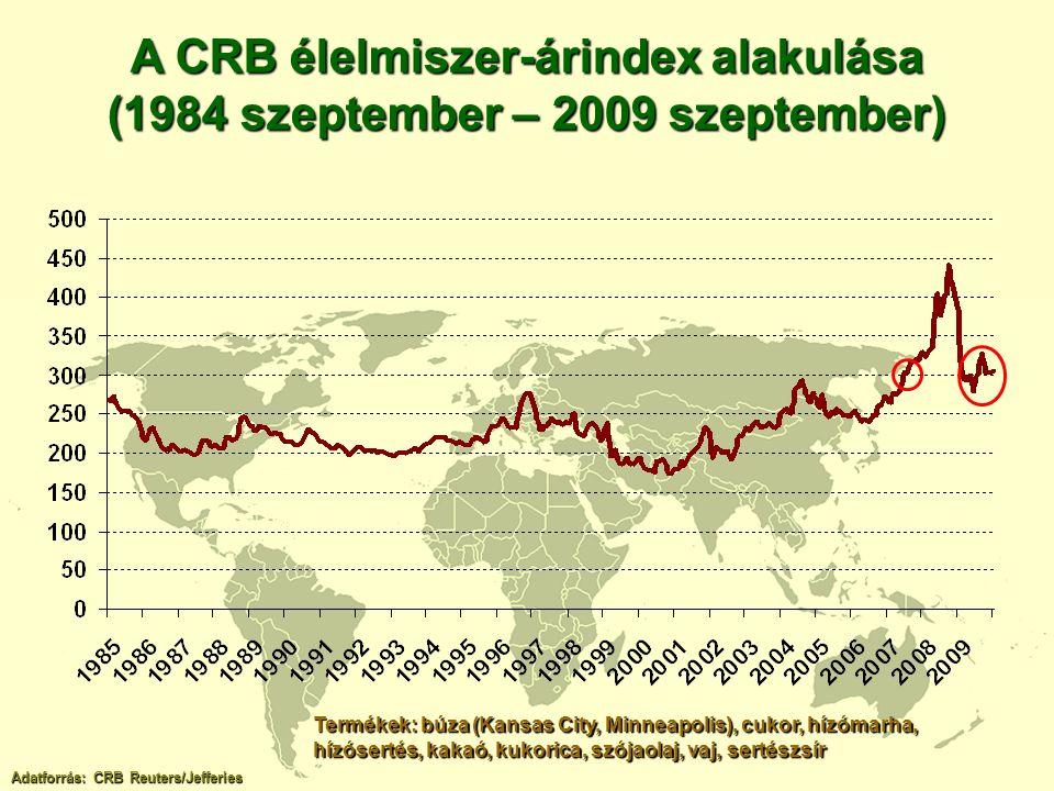 A CRB élelmiszer-árindex alakulása (1984 szeptember – 2009 szeptember) Adatforrás: CRB Reuters/Jefferies Termékek: búza (Kansas City, Minneapolis), cu