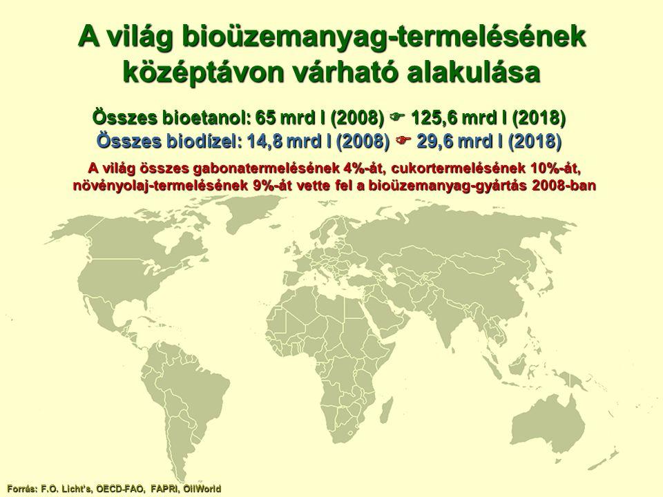 A világ bioüzemanyag-termelésének középtávon várható alakulása Forrás: F.O. Licht's, OECD-FAO, FAPRI, OilWorld Összes bioetanol: 65 mrd l (2008)  125
