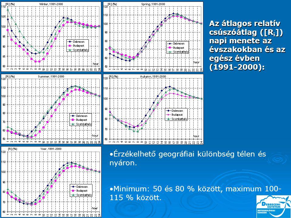 Az átlagos relatív csúszóátlag ([R i ]) napi menete az évszakokban és az egész évben (1991-2000): Érzékelhető geográfiai különbség télen és nyáron.