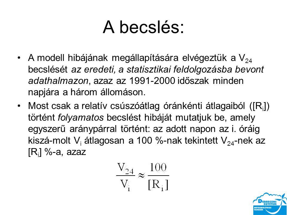 A becslés: A modell hibájának megállapítására elvégeztük a V 24 becslését az eredeti, a statisztikai feldolgozásba bevont adathalmazon, azaz az 1991-2000 időszak minden napjára a három állomáson.
