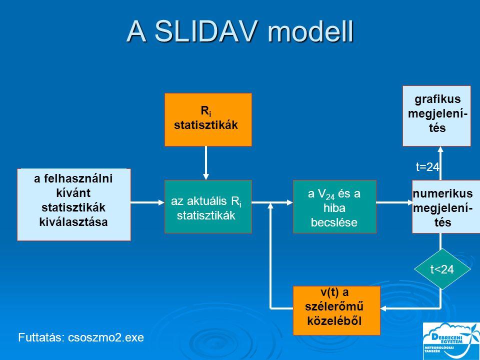 A SLIDAV modell R i statisztikák az aktuális R i statisztikák a V 24 és a hiba becslése numerikus megjelení- tés v(t) a szélerőmű közeléből grafikus megjelení- tés t<24 t=24 a felhasználni kívánt statisztikák kiválasztása Futtatás: csoszmo2.exe