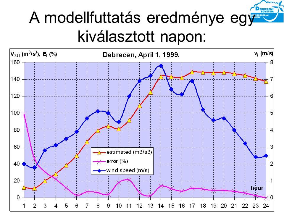 A modellfuttatás eredménye egy kiválasztott napon: