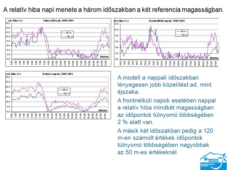 A relatív hiba napi menete a három időszakban a két referencia magasságban.