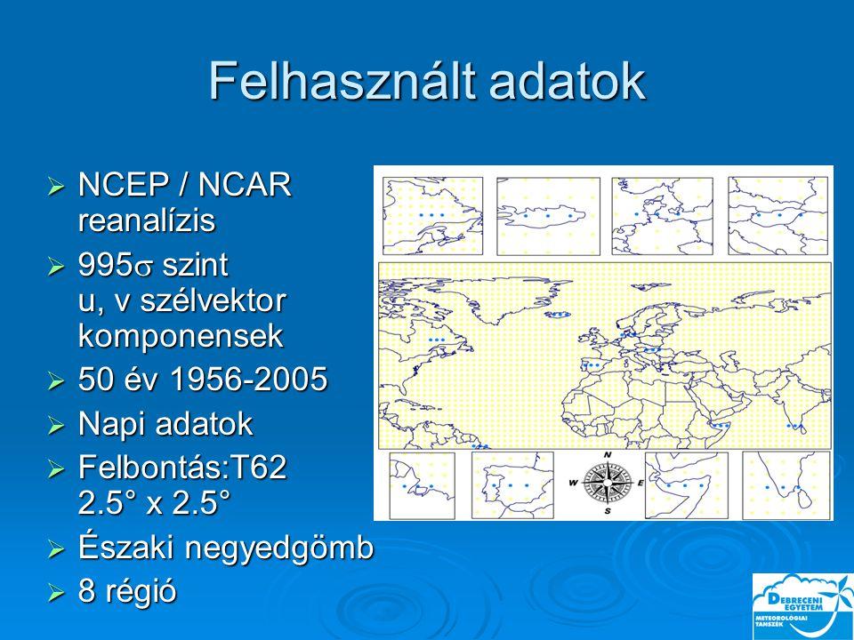 Felhasznált adatok  NCEP / NCAR reanalízis  995  szint u, v szélvektor komponensek  50 év 1956-2005  Napi adatok  Felbontás:T62 2.5° x 2.5°  Északi negyedgömb  8 régió