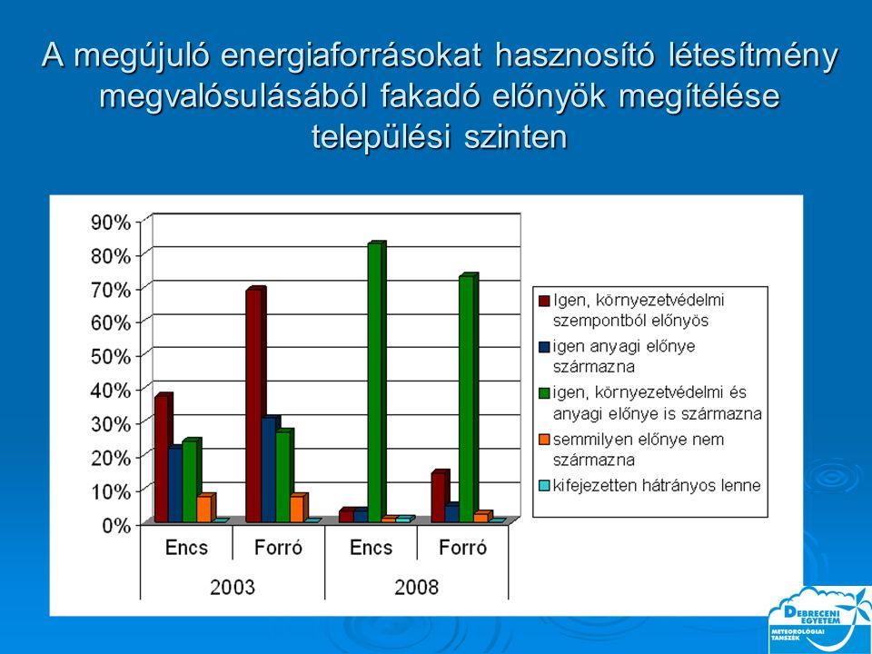 A megújuló energiaforrásokat hasznosító létesítmény megvalósulásából fakadó előnyök megítélése települési szinten