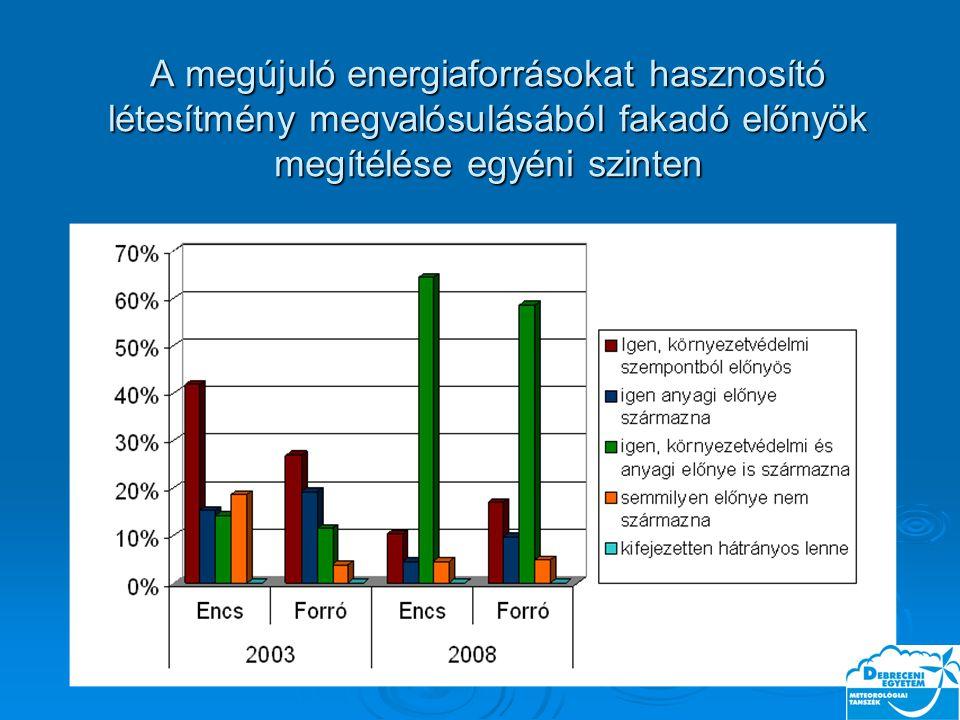 A megújuló energiaforrásokat hasznosító létesítmény megvalósulásából fakadó előnyök megítélése egyéni szinten