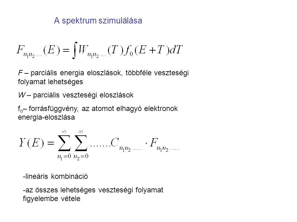 A spektrum szimulálása F – parciális energia eloszlások, többféle veszteségi folyamat lehetséges W – parciális veszteségi eloszlások f o – forrásfüggvény, az atomot elhagyó elektronok energia-eloszlása -lineáris kombináció -az összes lehetséges veszteségi folyamat figyelembe vétele
