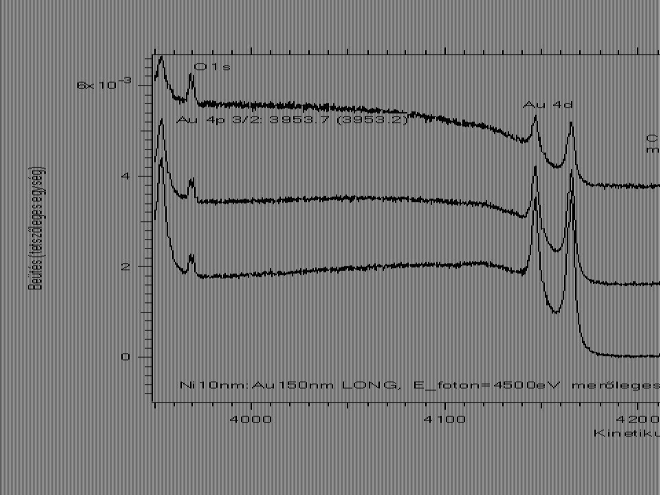 Feladat: a spektrumok menetének összehasonlítása Spektrumok: 07_010_n; 07_010, 7nm Ni, 150nm Au, norm.