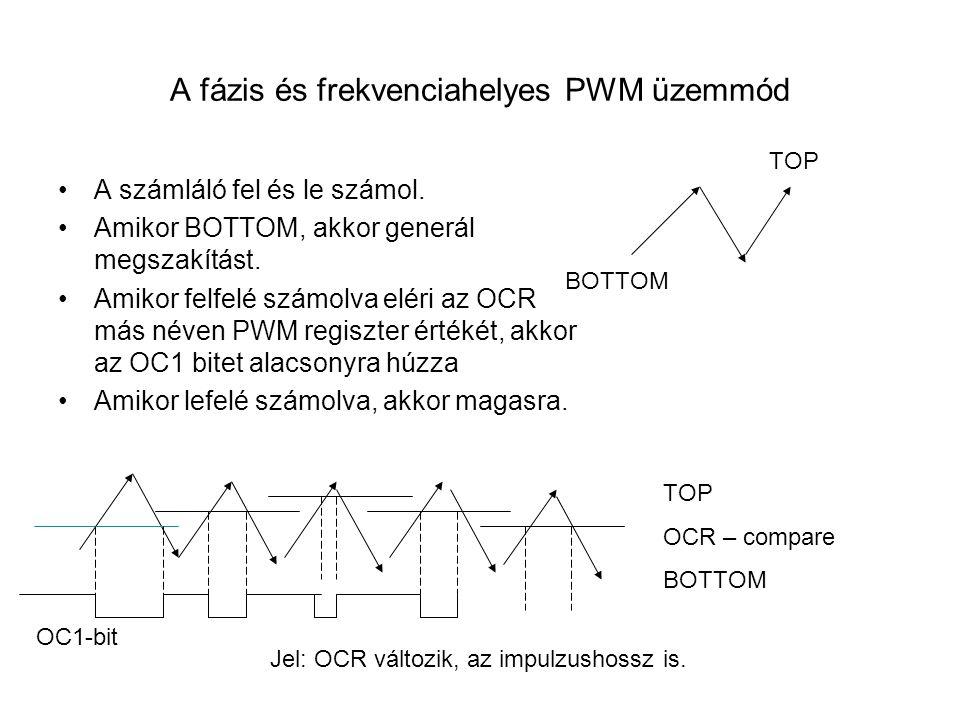 A fázis és frekvenciahelyes PWM üzemmód A számláló fel és le számol. Amikor BOTTOM, akkor generál megszakítást. Amikor felfelé számolva eléri az OCR m