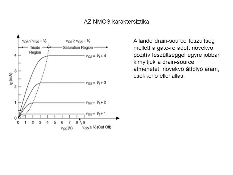 AZ NMOS karaktersiztika Állandó drain-source feszültség mellett a gate-re adott növekvő pozitív feszültséggel egyre jobban kimyitjuk a drain-source át