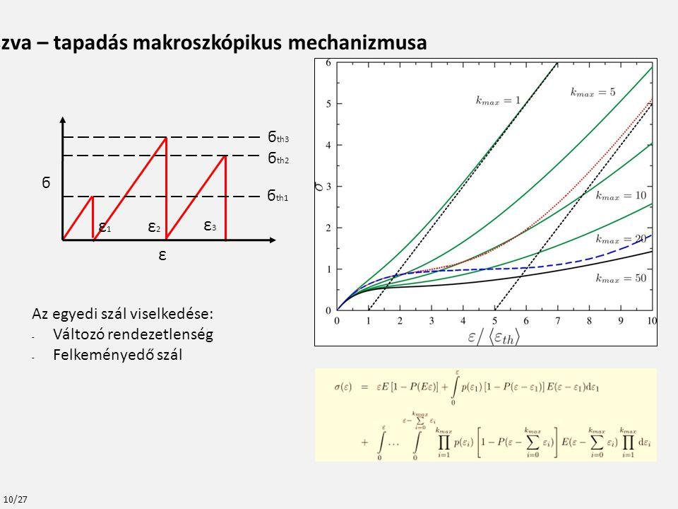 A csúszva – tapadás makroszkópikus mechanizmusa Az egyedi szál viselkedése: - Változó rendezetlenség - Felkeményedő szál ϭ th2 ϭ ε3ε3 ε2ε2 ε ε1ε1 ϭ th3 ϭ th1 10/27