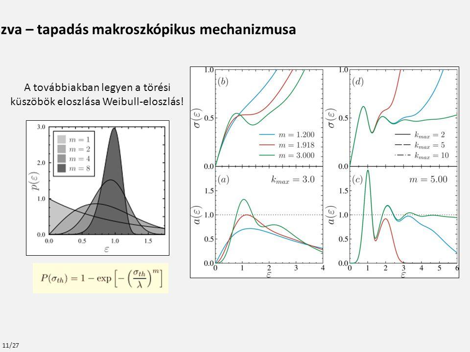 A csúszva – tapadás makroszkópikus mechanizmusa A továbbiakban legyen a törési küszöbök eloszlása Weibull-eloszlás.