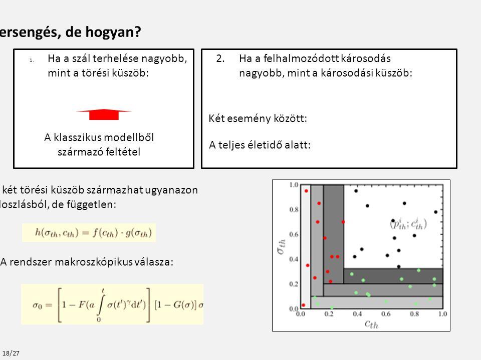 1. Ha a szál terhelése nagyobb, mint a törési küszöb: A klasszikus modellből származó feltétel Ha a felhalmozódott károsodás nagyobb, mint a károsodás