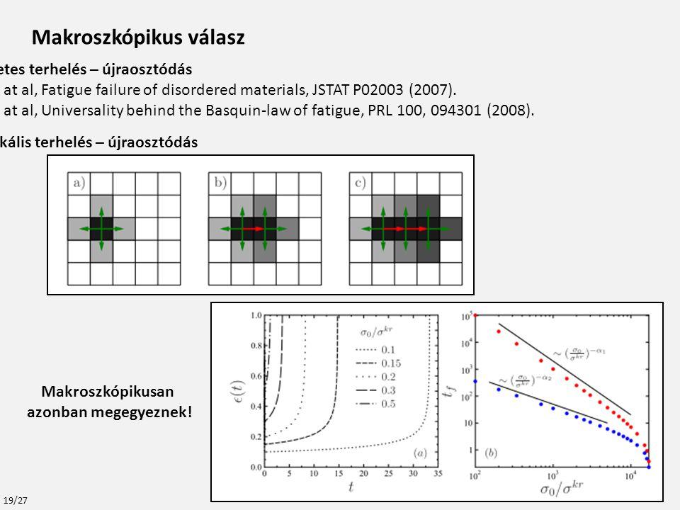 Makroszkópikus válasz Egyenletes terhelés – újraosztódás - F.