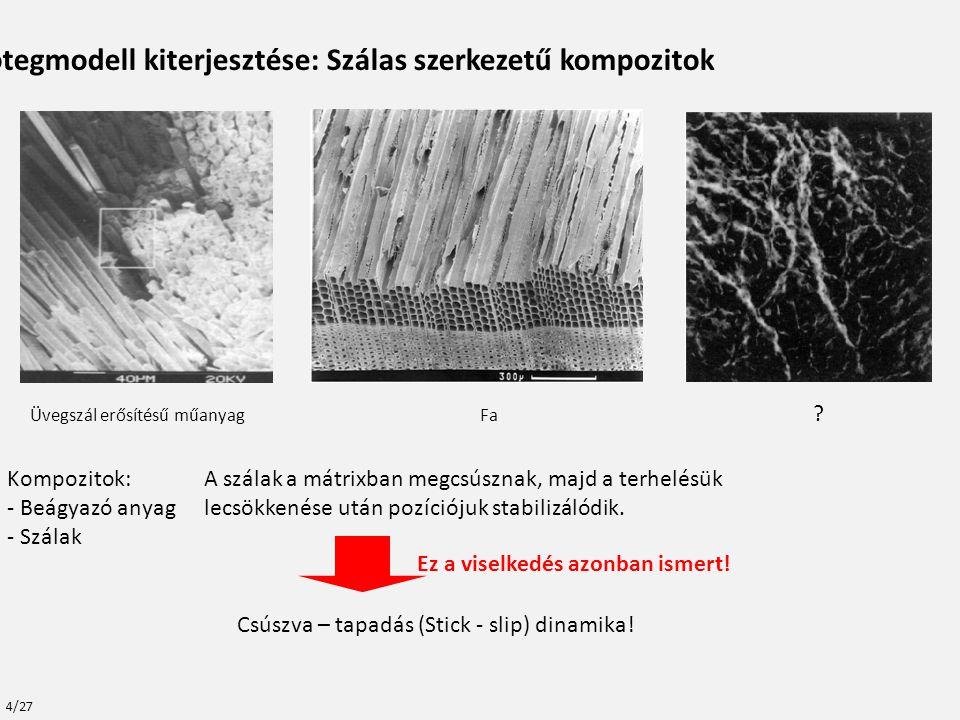 A csúszva – tapadás (stick - slip) mechanizmusa Elmozdulás Rugó deformáció 4 1 3 2 1 3 4 2 5/27