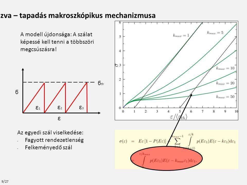 A csúszva – tapadás makroszkópikus mechanizmusa Az egyedi szál viselkedése: - Fagyott rendezetlenség - Felkeményedő szál A modell újdonsága: A szálat képessé kell tenni a többszöri megcsúszásra.
