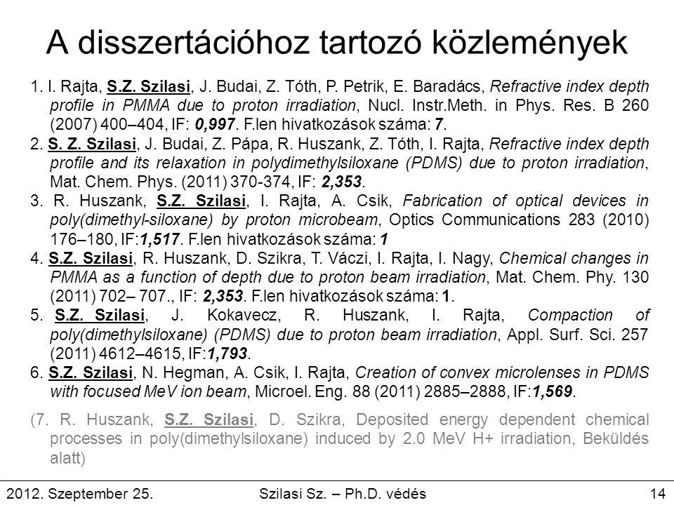 A disszertációhoz tartozó közlemények 1. I. Rajta, S.Z. Szilasi, J. Budai, Z. Tóth, P. Petrik, E. Baradács, Refractive index depth profile in PMMA due