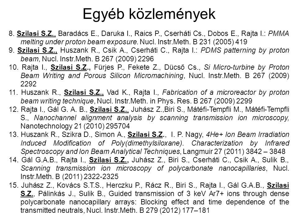 Egyéb közlemények 8. Szilasi S.Z., Baradács E., Daruka I., Raics P., Cserháti Cs., Dobos E., Rajta I.: PMMA melting under proton beam exposure. Nucl.