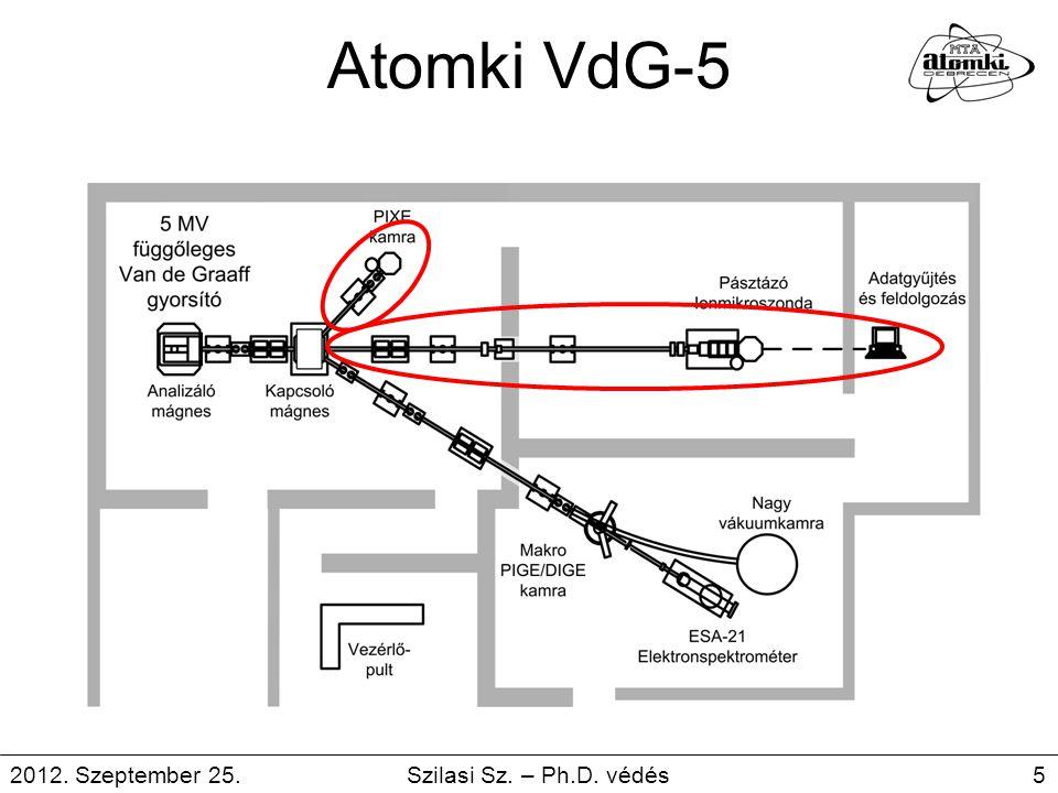Atomki VdG-5 2012. Szeptember 25. Szilasi Sz. – Ph.D. védés 5