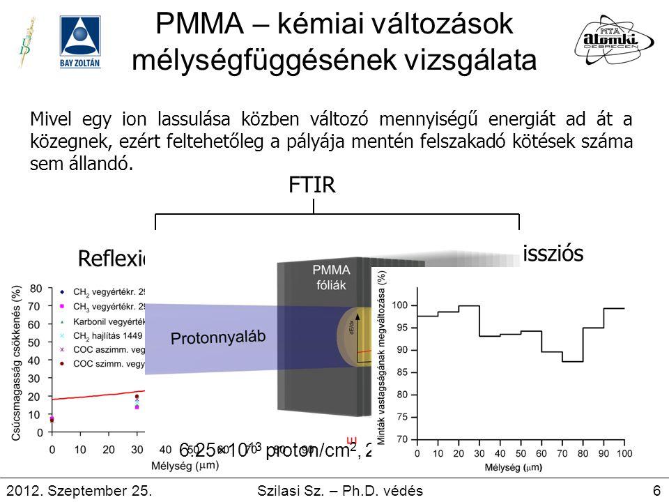 PMMA – kémiai változások mélységfüggésének vizsgálata Reflexiós (ATR) Transzmissziós FTIR Mivel egy ion lassulása közben változó mennyiségű energiát a