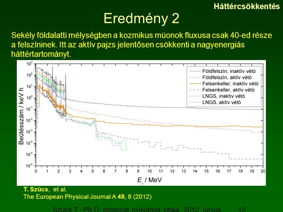 Szücs T., Ph.D. dolgozat nyilvános vitája, 2012. június 19. 12 Eredmény 2 Sekély földalatti mélységben a kozmikus müonok fluxusa csak 40-ed része a fe