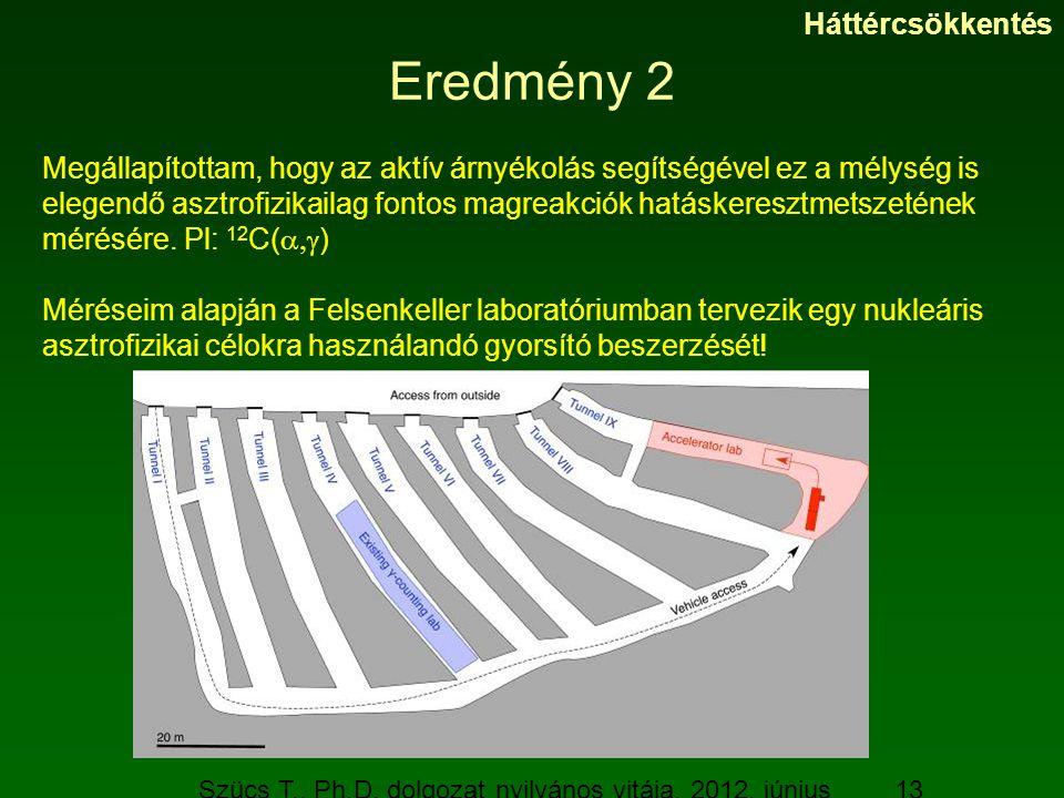 Szücs T., Ph.D. dolgozat nyilvános vitája, 2012. június 19. 13 Eredmény 2 Megállapítottam, hogy az aktív árnyékolás segítségével ez a mélység is elege