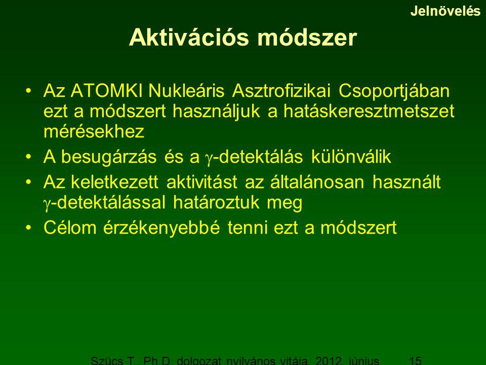 Szücs T., Ph.D. dolgozat nyilvános vitája, 2012. június 19. 15 Aktivációs módszer Az ATOMKI Nukleáris Asztrofizikai Csoportjában ezt a módszert haszná
