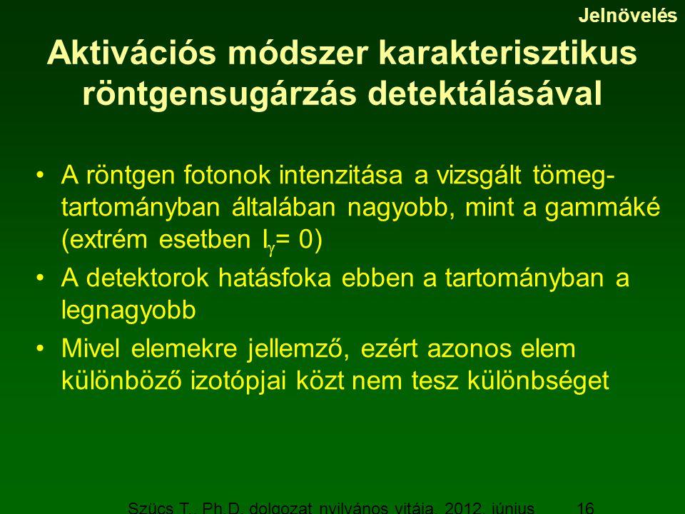 Szücs T., Ph.D. dolgozat nyilvános vitája, 2012. június 19. 16 Aktivációs módszer karakterisztikus röntgensugárzás detektálásával A röntgen fotonok in