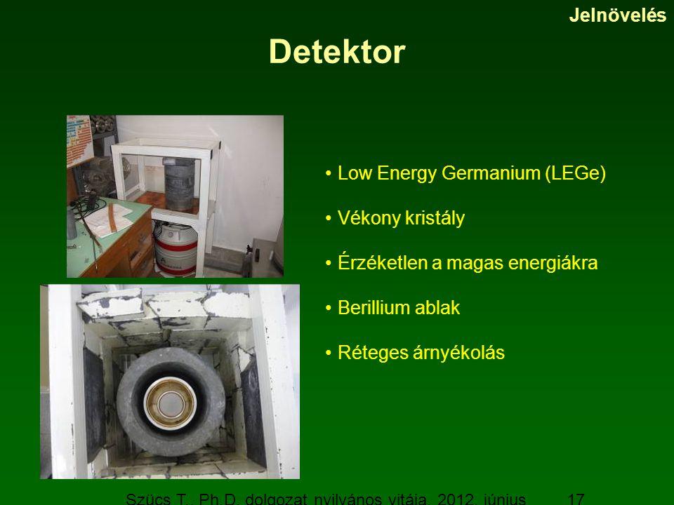 Szücs T., Ph.D. dolgozat nyilvános vitája, 2012. június 19. 17 Detektor Low Energy Germanium (LEGe) Vékony kristály Érzéketlen a magas energiákra Beri