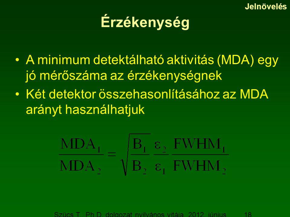 Szücs T., Ph.D. dolgozat nyilvános vitája, 2012. június 19. 18 Érzékenység A minimum detektálható aktivitás (MDA) egy jó mérőszáma az érzékenységnek K