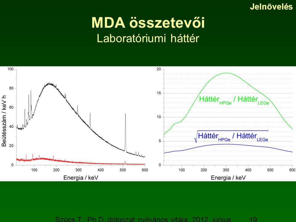 Szücs T., Ph.D. dolgozat nyilvános vitája, 2012. június 19. 19 MDA összetevői Laboratóriumi háttér Jelnövelés