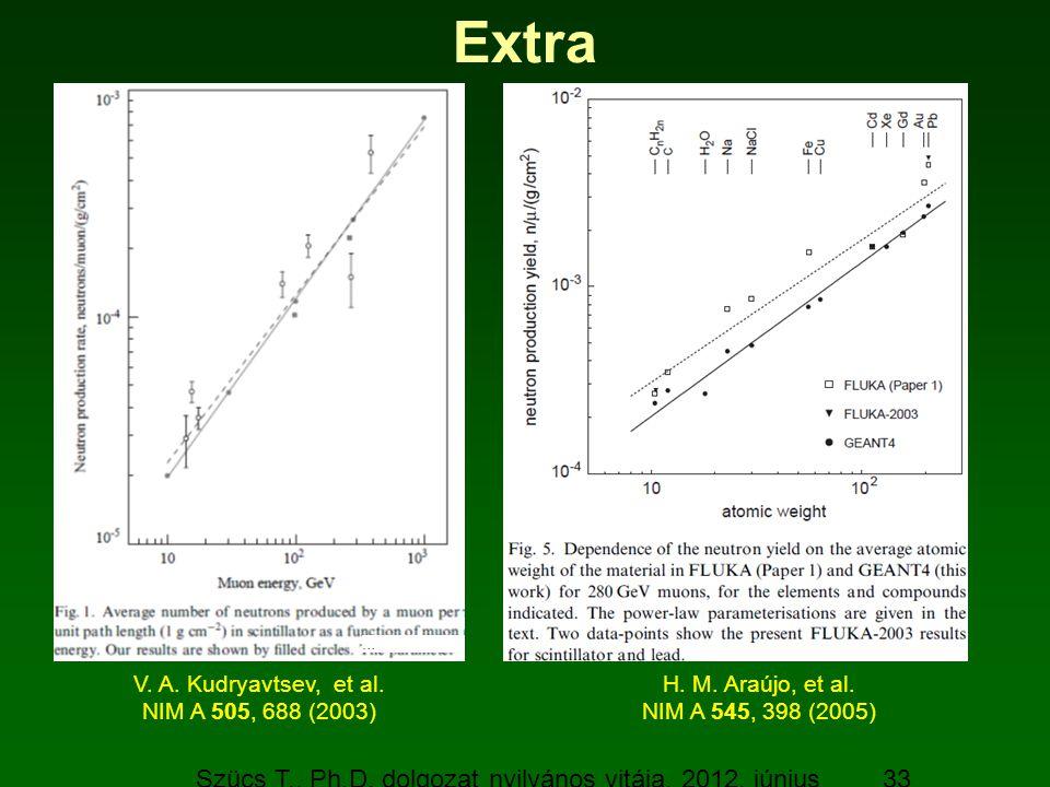 Szücs T., Ph.D. dolgozat nyilvános vitája, 2012. június 19. 33 Extra V. A. Kudryavtsev, et al. NIM A 505, 688 (2003) … H. M. Araújo, et al. NIM A 545,