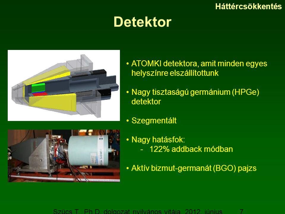Szücs T., Ph.D. dolgozat nyilvános vitája, 2012. június 19. 7 Detektor ATOMKI detektora, amit minden egyes helyszínre elszállítottunk Nagy tisztaságú