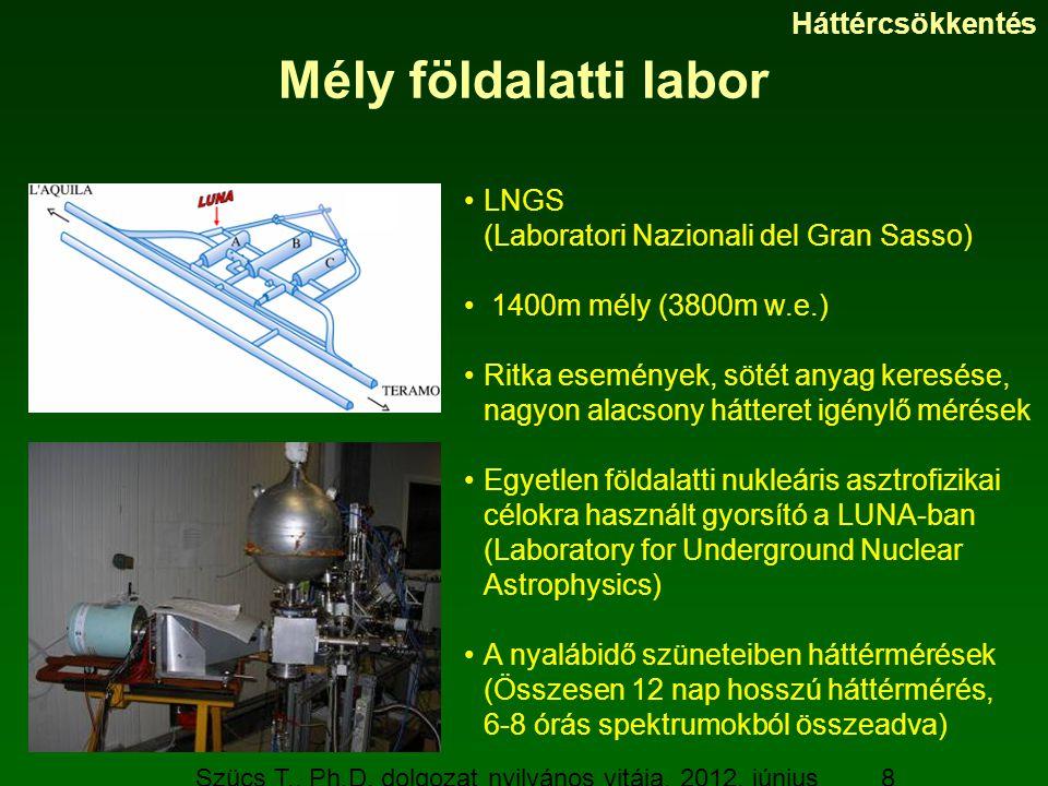 Szücs T., Ph.D. dolgozat nyilvános vitája, 2012. június 19. 8 Mély földalatti labor LNGS (Laboratori Nazionali del Gran Sasso) 1400m mély (3800m w.e.)