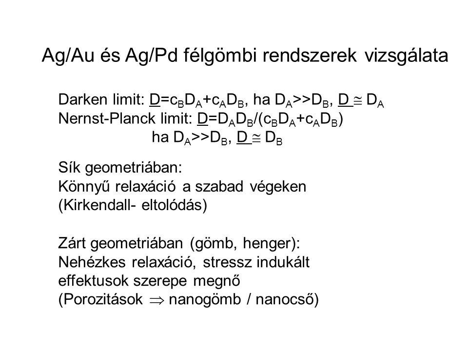 Darken limit: D=c B D A +c A D B, ha D A >>D B, D  D A Nernst-Planck limit: D=D A D B /(c B D A +c A D B ) ha D A >>D B, D  D B Zárt geometriában (g