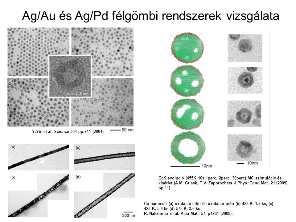 Y.Yin et al. Science 304 pp.711 (2004) CoS evolúció (455K 10s,1perc, 2perc, 30perc) MC szimuláció és kísérlet (A.M. Gusak, T.V. Zaporozhets J.Phys.:Co