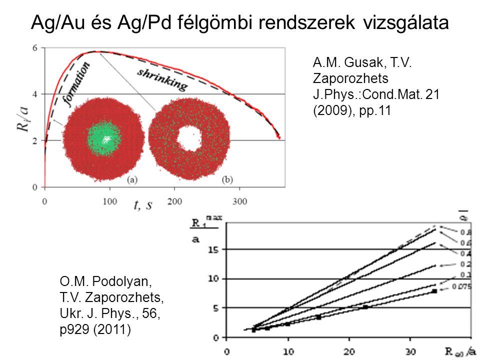 Ag/Au és Ag/Pd félgömbi rendszerek vizsgálata A.M. Gusak, T.V. Zaporozhets J.Phys.:Cond.Mat. 21 (2009), pp.11 O.M. Podolyan, T.V. Zaporozhets, Ukr. J.
