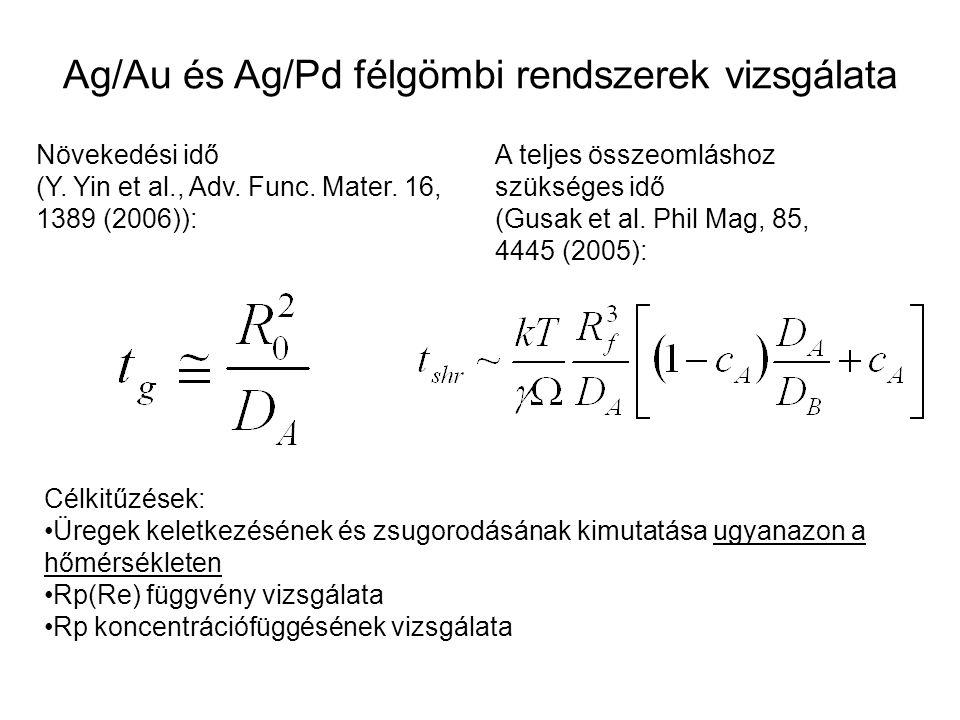 Ag/Au és Ag/Pd félgömbi rendszerek vizsgálata Növekedési idő (Y. Yin et al., Adv. Func. Mater. 16, 1389 (2006)): Célkitűzések: Üregek keletkezésének é