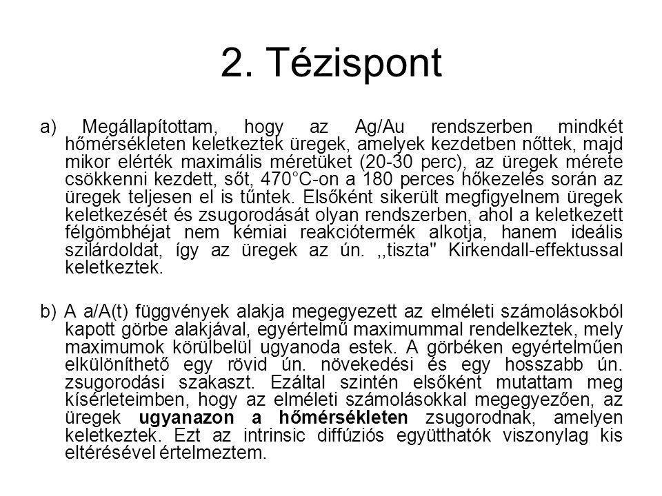 2. Tézispont a) Megállapítottam, hogy az Ag/Au rendszerben mindkét hőmérsékleten keletkeztek üregek, amelyek kezdetben nőttek, majd mikor elérték maxi