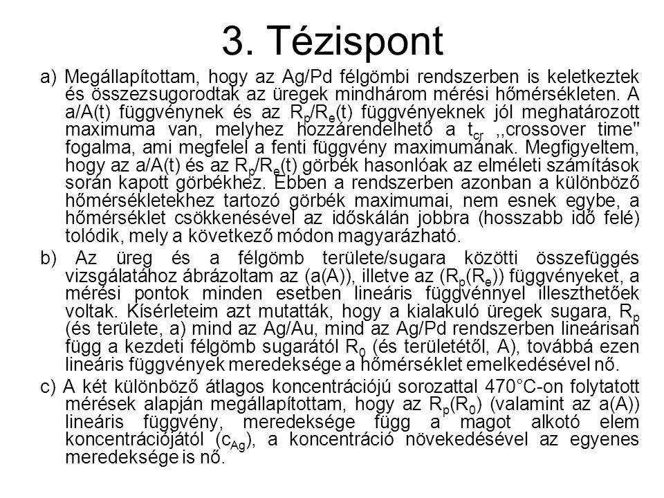 3. Tézispont a) Megállapítottam, hogy az Ag/Pd félgömbi rendszerben is keletkeztek és összezsugorodtak az üregek mindhárom mérési hőmérsékleten. A a/A