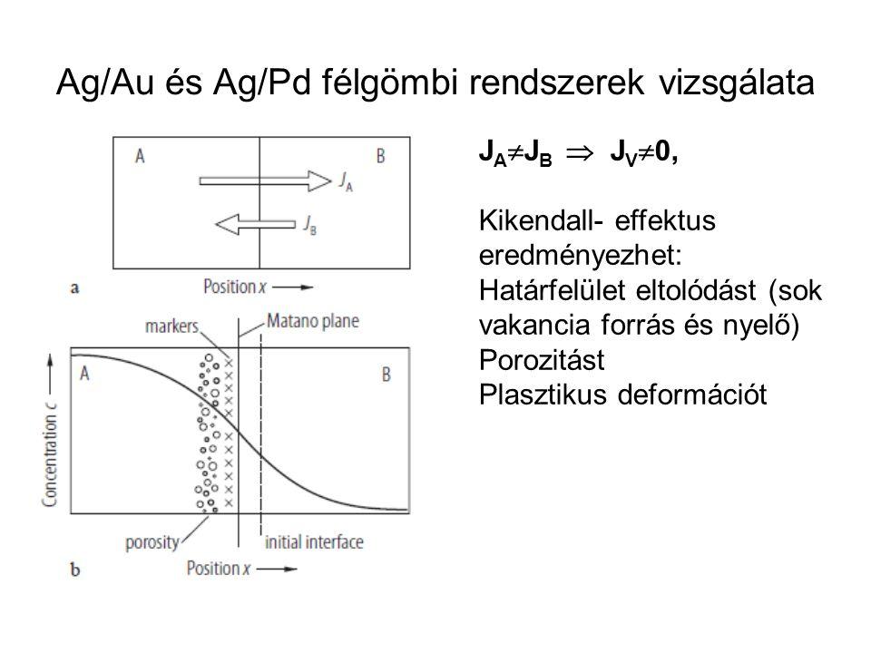 Ag/Au és Ag/Pd félgömbi rendszerek vizsgálata J A  J B  J V  0, Kikendall- effektus eredményezhet: Határfelület eltolódást (sok vakancia forrás és