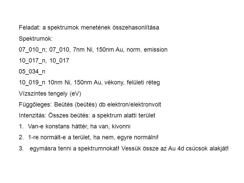 Feladat: a spektrumok menetének összehasonlítása Spektrumok: 07_010_n; 07_010, 7nm Ni, 150nm Au, norm. emission 10_017_n, 10_017 05_034_n 10_019_n 10n