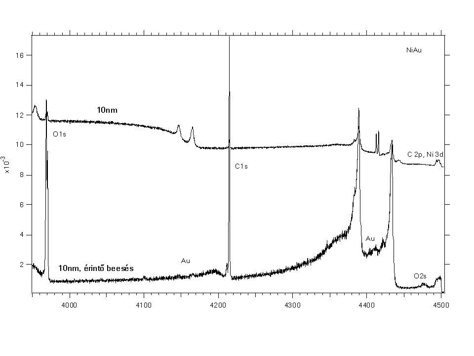 Scanning Tunneling Microscopy (STM) Korszerű felületvizsgálati technika –1981 – a cikk –1986 Nobel díj Binnig, Rohrer Alagúthatás –Labda a gödörben –Kvantumfizika A berendezés lényege –Vékony tű tapogatja le a mintát –A mintából az alagúthatás révén a tűre jutnak az elektronok –Atomi felbontású kép készíthető a felszínről