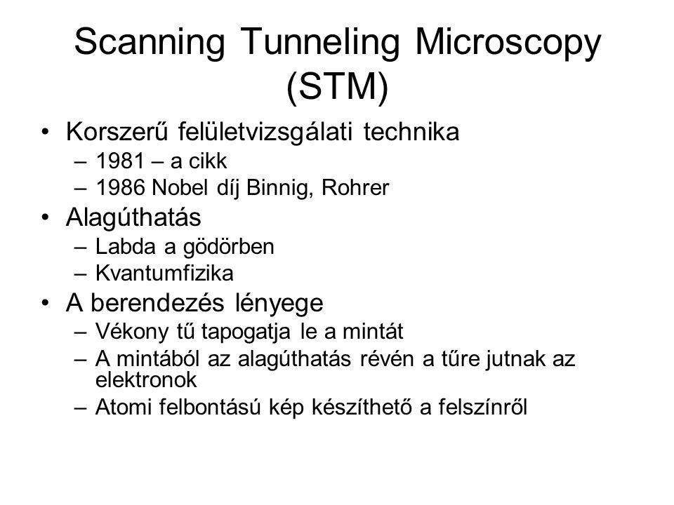 Scanning Tunneling Microscopy (STM) Korszerű felületvizsgálati technika –1981 – a cikk –1986 Nobel díj Binnig, Rohrer Alagúthatás –Labda a gödörben –K