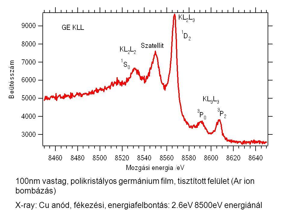100nm vastag, polikristályos germánium film, tisztított felület (Ar ion bombázás) X-ray: Cu anód, fékezési, energiafelbontás: 2.6eV 8500eV energiánál