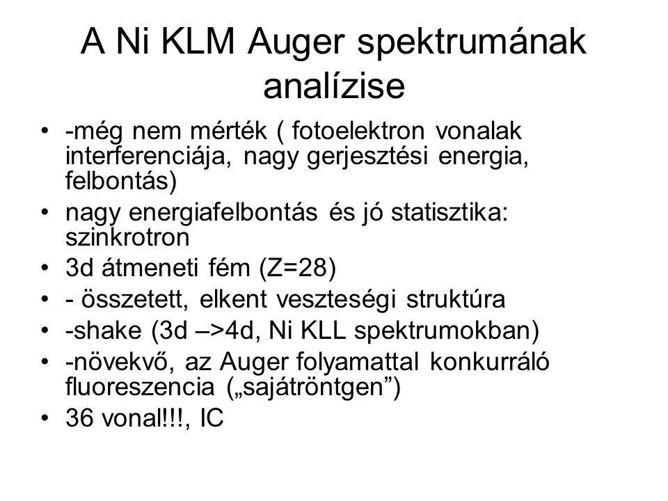 """A Ni KLM Auger spektrumának analízise -még nem mérték ( fotoelektron vonalak interferenciája, nagy gerjesztési energia, felbontás) nagy energiafelbontás és jó statisztika: szinkrotron 3d átmeneti fém (Z=28) - összetett, elkent veszteségi struktúra -shake (3d –>4d, Ni KLL spektrumokban) -növekvő, az Auger folyamattal konkurráló fluoreszencia (""""sajátröntgen ) 36 vonal!!!, IC"""